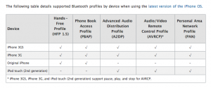apple-bt-profiles