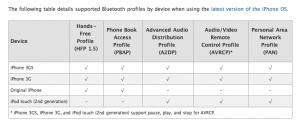 apple-bt-profiles