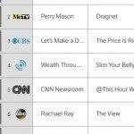 Does it Work?: Comcast's Xfinity TV App
