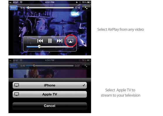 Stream video iPad to Apple TV