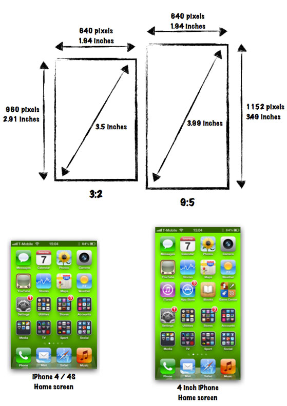 4-inch new iPhone