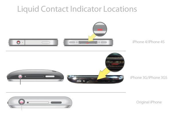 Liquid contact indicator iPhone