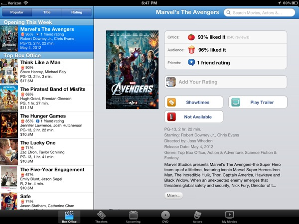 iPad Avengers