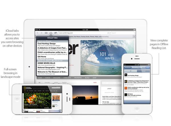 Safari iOS 6
