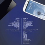 Samsung Galaxy S III vs iPhone 5