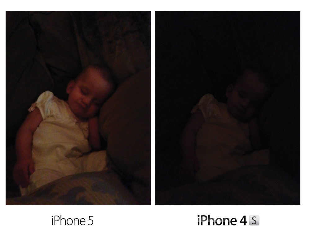 Camera on iPhone 5 low light