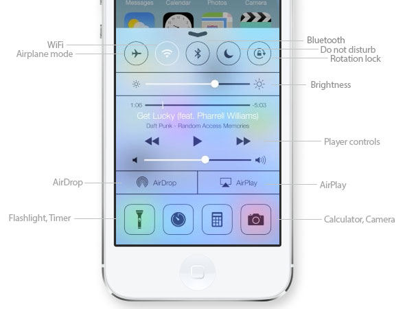 Control Center on iPhone in iOS 7