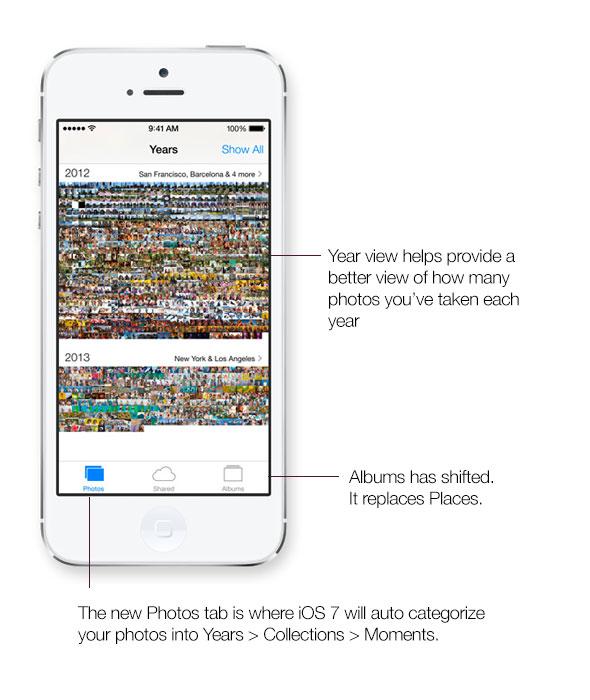 iOS 7 Photos app years