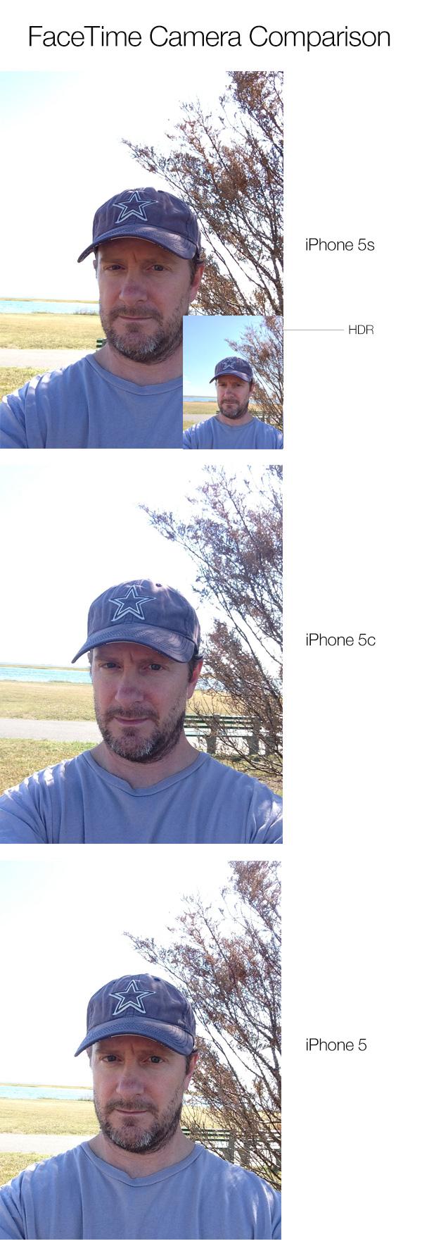 Facetime camera