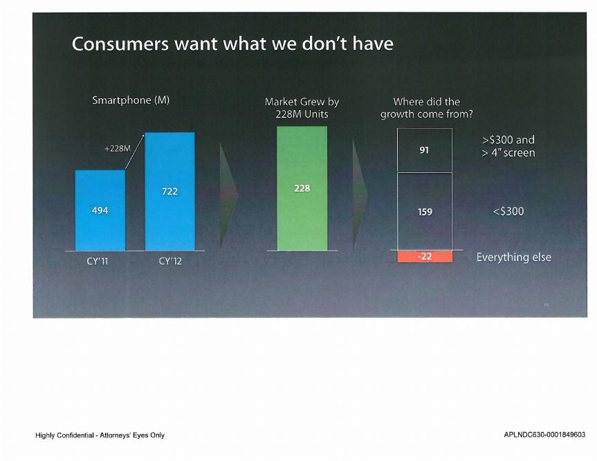 Customers big screen
