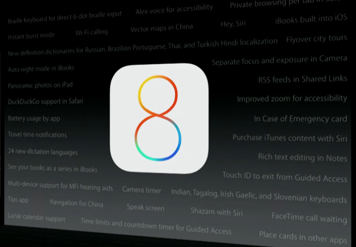 18 iOS 8 Features That Were Not Announced During WWDC