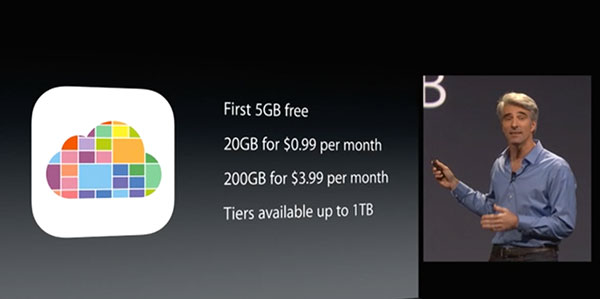 iCloud Photo Storage Pricing iOS 8
