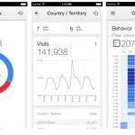 Google Analytics iPhone