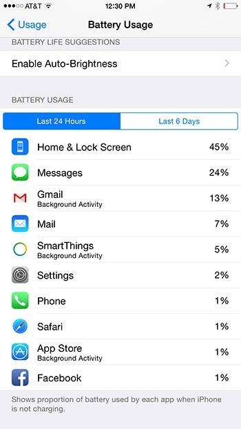 Battery Usage iOS 8
