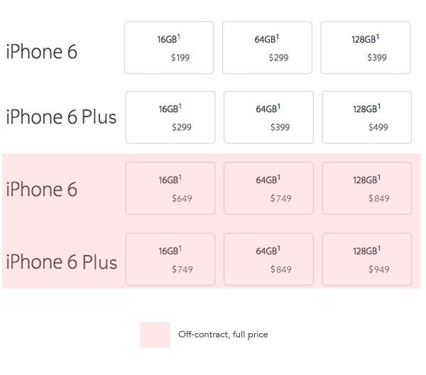 how much do iphone 6 cost how to check eligibility and upgrade to iphone 6 or 6 plus 18491