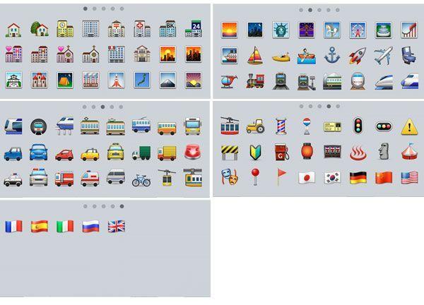 Car and travel emoji
