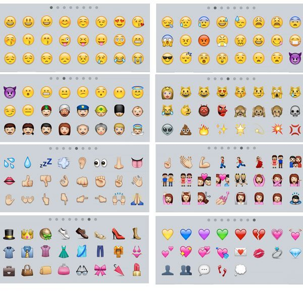 The Ultimate Guide To Using Emoji On Iphone Ipad And Mac