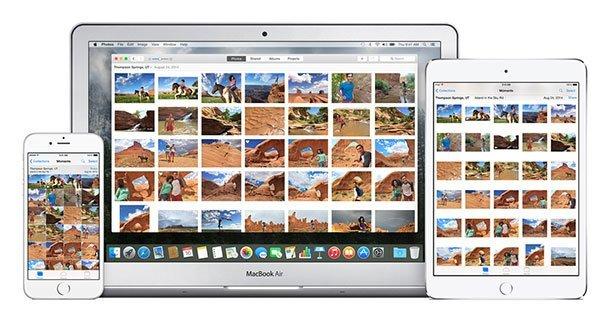 Photos Mac iOS