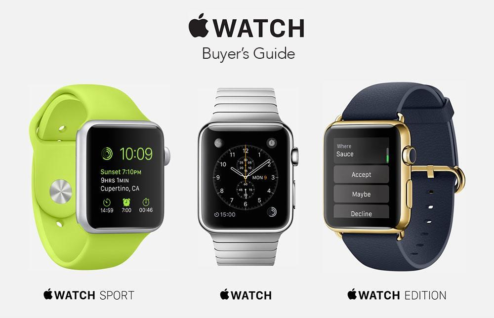 Apple Watch Buyers Guide