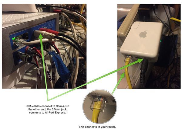 hook up airport express First lets unpackage the airport extreme and hook it up plug in the ac adapter to the back of the base station don't plug it into the wall just yet plug your modem into the internet wan port give the base station a few minutes to boot if you are going to set up your airport extreme using a.